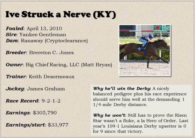 Derby Dreams Box - Ive Struck a Nerve