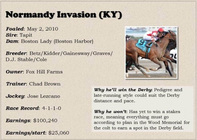 Derby Dreams Box Normandy Invasion