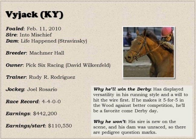 Derby Dreams Box - Vyjack