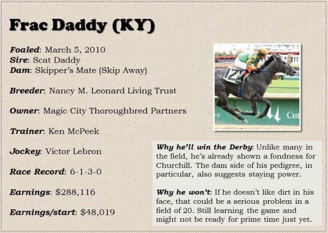 Derby Dreams Box Frac Daddy