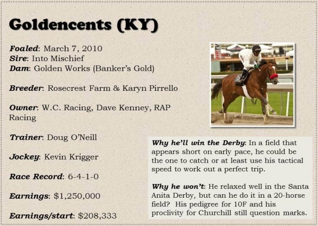 Derby Dreams Box Goldencents