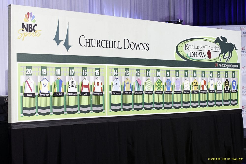 This is a picture of Gratifying Kentucky Derby Post Positions Printable