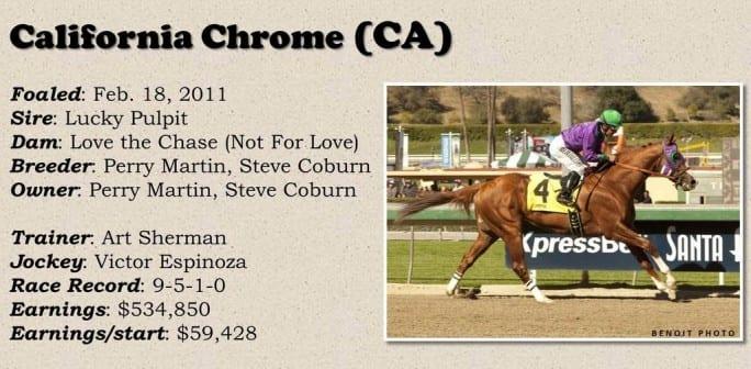 Derby Dreams California Chrome-001