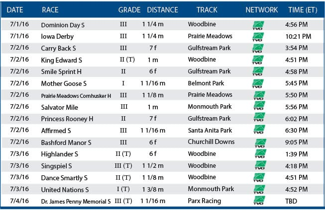 Weekend stakes jul1