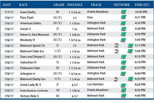Weekend Lineup Stars Stripes Amp Saturday At Belmont