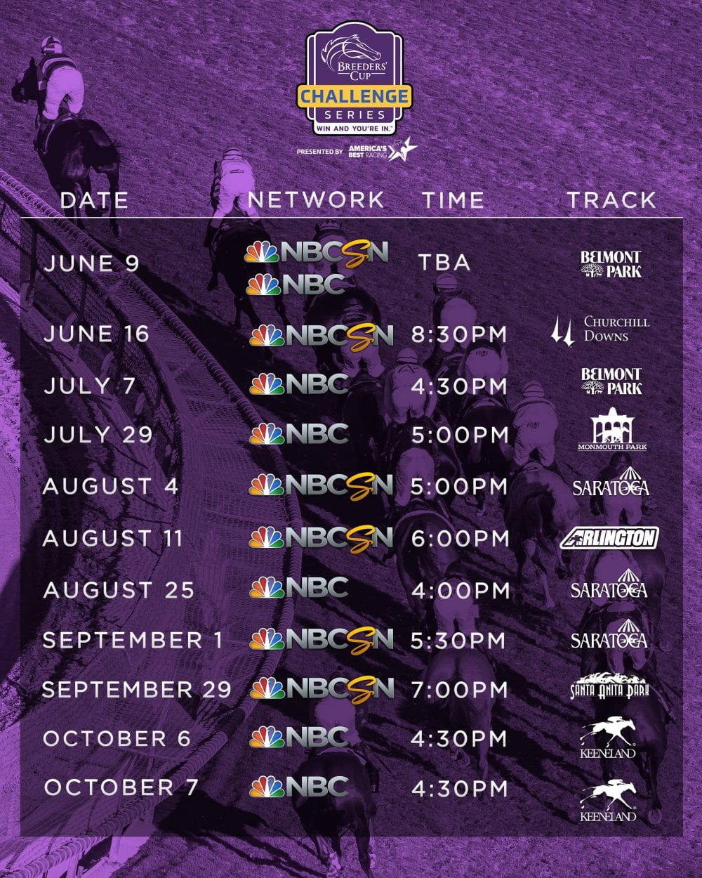 Breeders Cup Nbc Release 2018 Win And You Re In