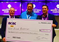 Breeders cup betting challenge 2021 chevrolet botswana vs tunisia betting expert foot
